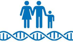 Keturunan atau genetik