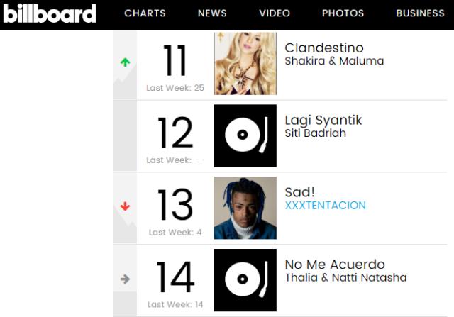 Chart Youtube Billboard