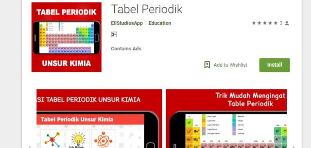 Aplikasi Tabel Periodik