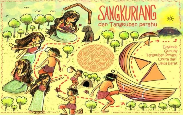 Cerita Anak Indo