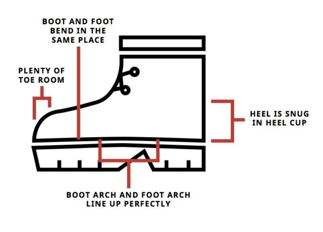 size sepatu safety