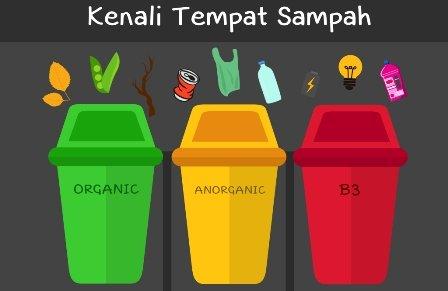 Tempat sampah dan jenis-jenisnya