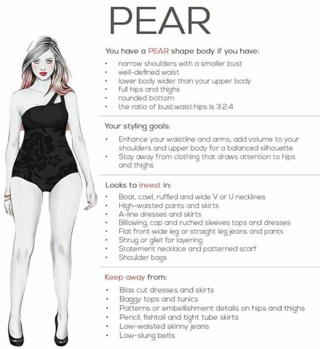 Pear-shaped Body