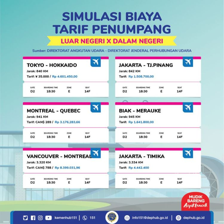 Admin Kemenhub Posting Perbandingan Harga Tiket Pesawat Netizen