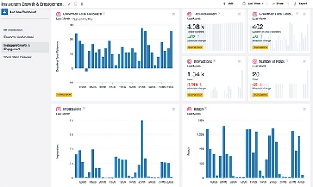 Aplikasi Analytics Instagram