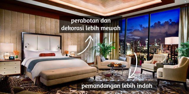 Yuk Pahami 10 Jenis Kamar Hotel ini, dari yang Paling ...