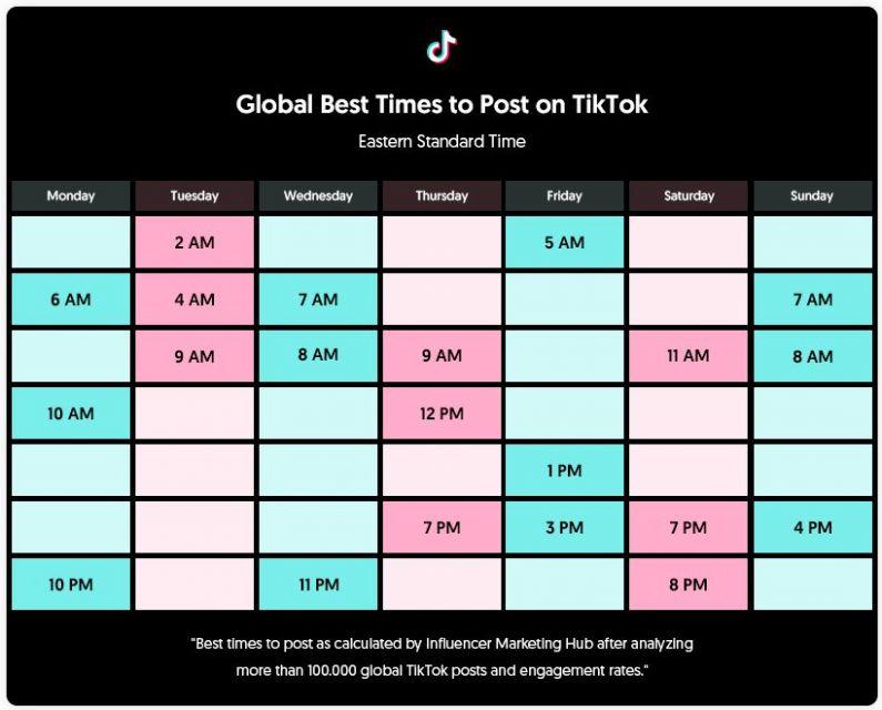 Prime Time Tik Tok
