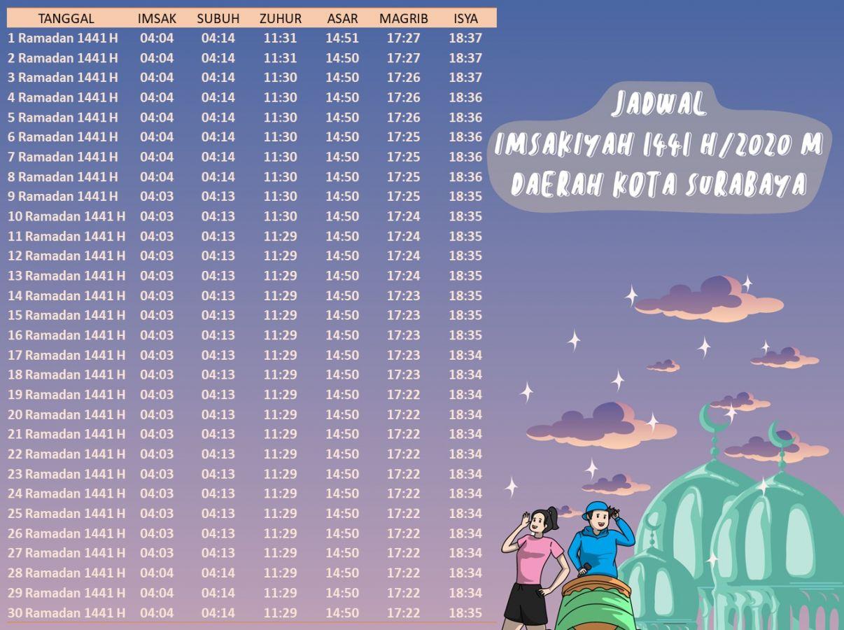 jadwal imsakiyah ramadhan 1441 h surabaya 2020 m dan sekitarnya