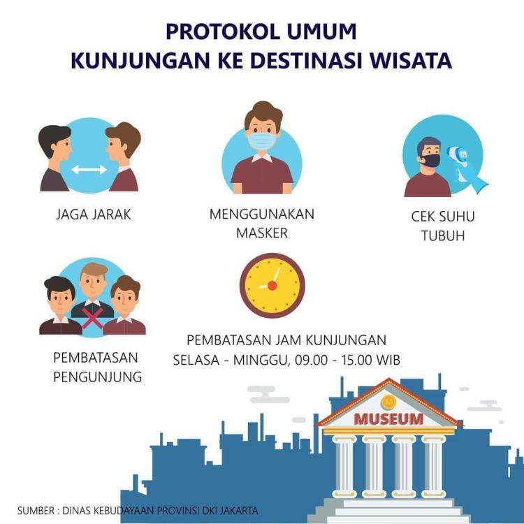 Daftar Tempat Wisata Yang Sudah Buka Di DKI Jakarta. Sudah