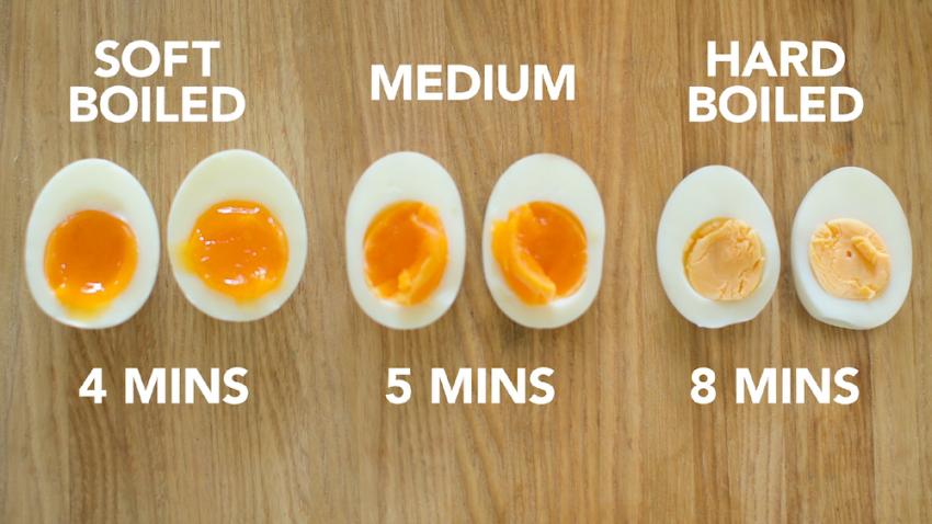 Sederet Manfaat Telur Setengah Matang Termasuk Bahayanya. Biar