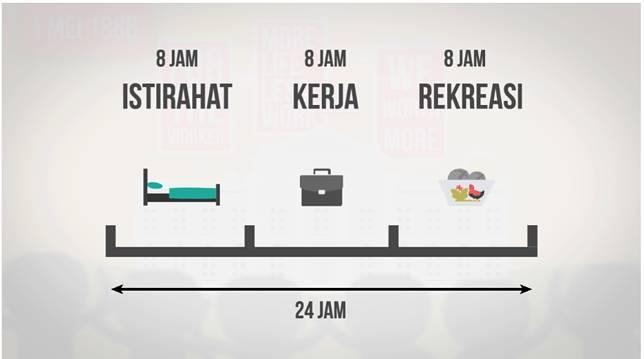 Ilustrasi 24 Jam dari Kokbisa.id Line Today