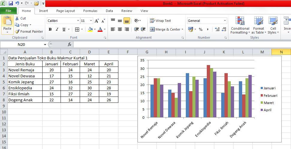 Cara membuat grafik di excel dengan banyak data